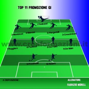 top11 prom a 1