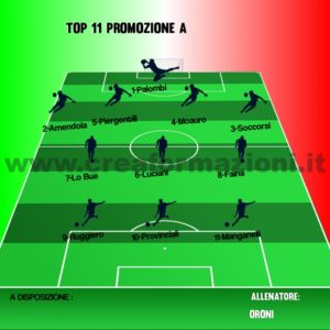 top11 prom a 2